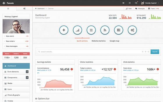 Pannonia - Fully Responsive Admin Template